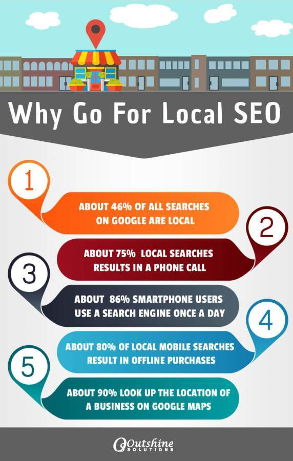 local-seo-services.jpg